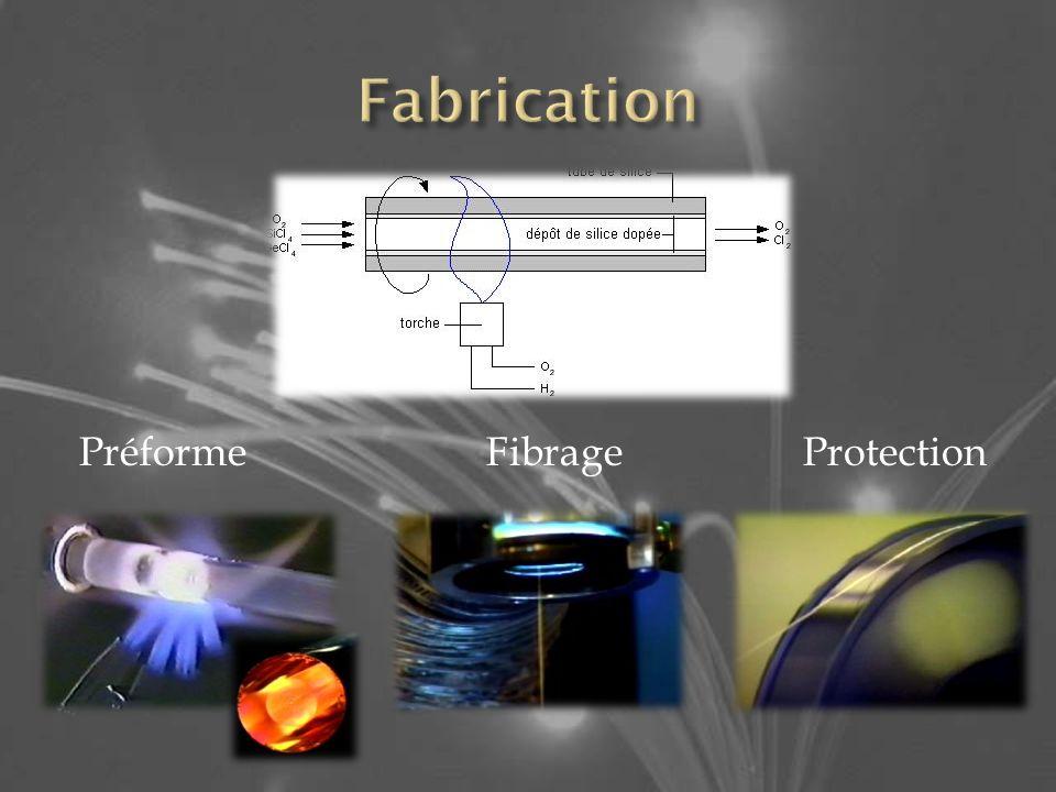PréformeFibrageProtection