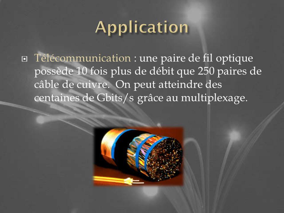 Télécommunication : une paire de fil optique possède 10 fois plus de débit que 250 paires de câble de cuivre. On peut atteindre des centaines de Gbits