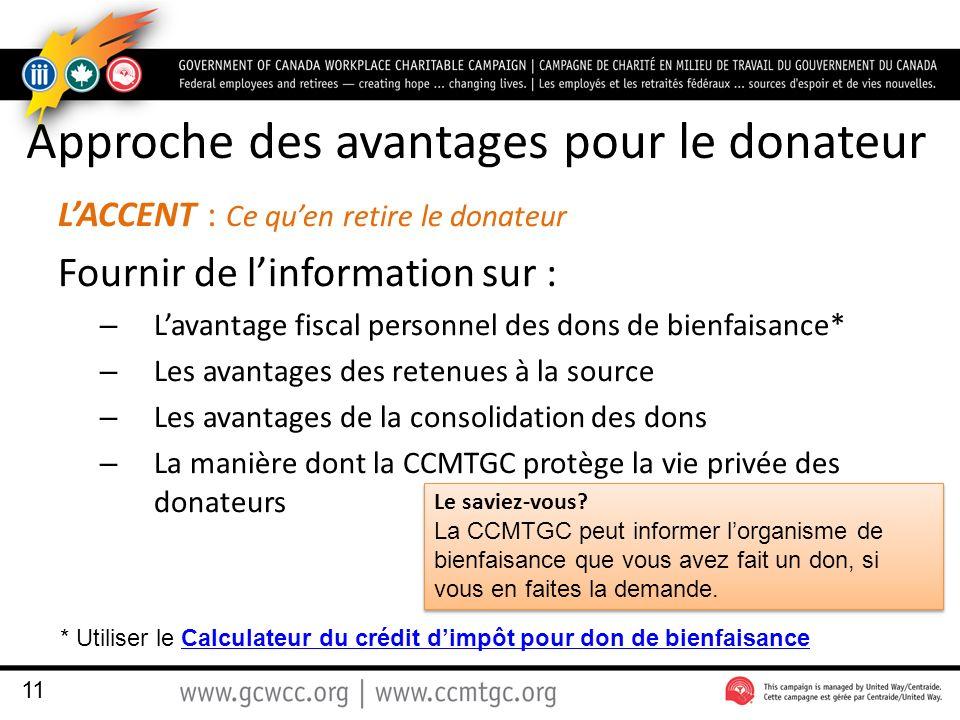 Approche des avantages pour le donateur LACCENT : Ce quen retire le donateur Fournir de linformation sur : – Lavantage fiscal personnel des dons de bienfaisance* – Les avantages des retenues à la source – Les avantages de la consolidation des dons – La manière dont la CCMTGC protège la vie privée des donateurs 11 * Utiliser le Calculateur du crédit dimpôt pour don de bienfaisanceCalculateur du crédit dimpôt pour don de bienfaisance Le saviez-vous.