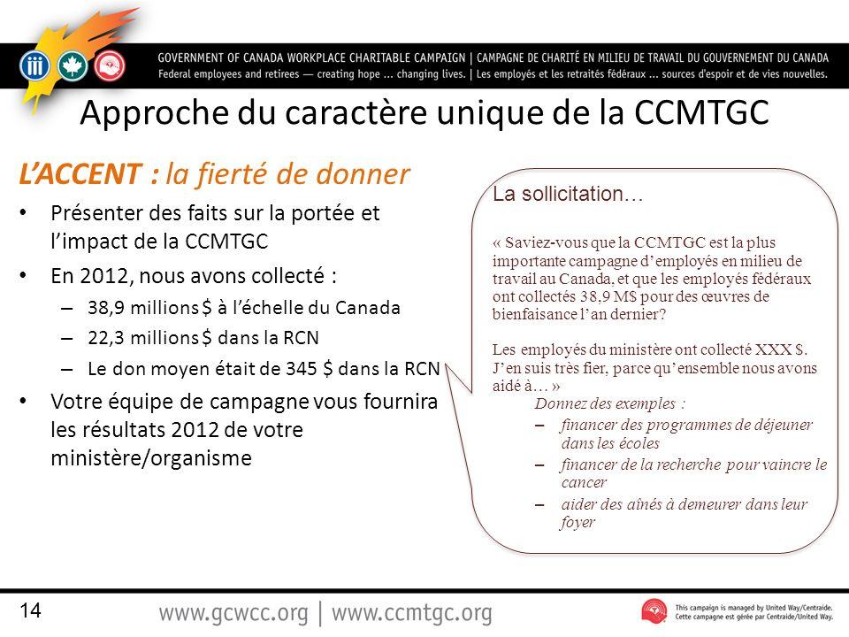 Approche du caractère unique de la CCMTGC LACCENT : la fierté de donner Présenter des faits sur la portée et limpact de la CCMTGC En 2012, nous avons collecté : – 38,9 millions $ à léchelle du Canada – 22,3 millions $ dans la RCN – Le don moyen était de 345 $ dans la RCN Votre équipe de campagne vous fournira les résultats 2012 de votre ministère/organisme La sollicitation… « Saviez-vous que la CCMTGC est la plus importante campagne demployés en milieu de travail au Canada, et que les employés fédéraux ont collectés 38,9 M$ pour des œuvres de bienfaisance lan dernier.