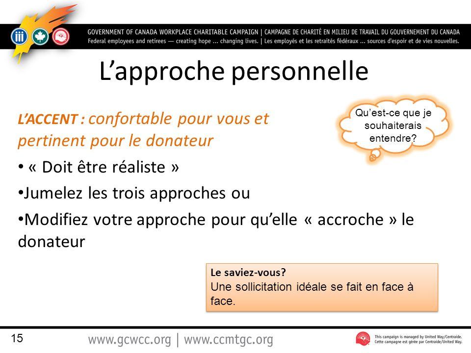 Lapproche personnelle LACCENT : confortable pour vous et pertinent pour le donateur « Doit être réaliste » Jumelez les trois approches ou Modifiez vot