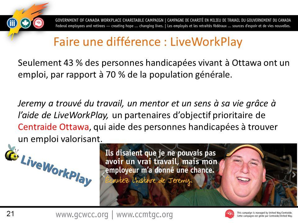 Faire une différence : LiveWorkPlay Seulement 43 % des personnes handicapées vivant à Ottawa ont un emploi, par rapport à 70 % de la population générale.