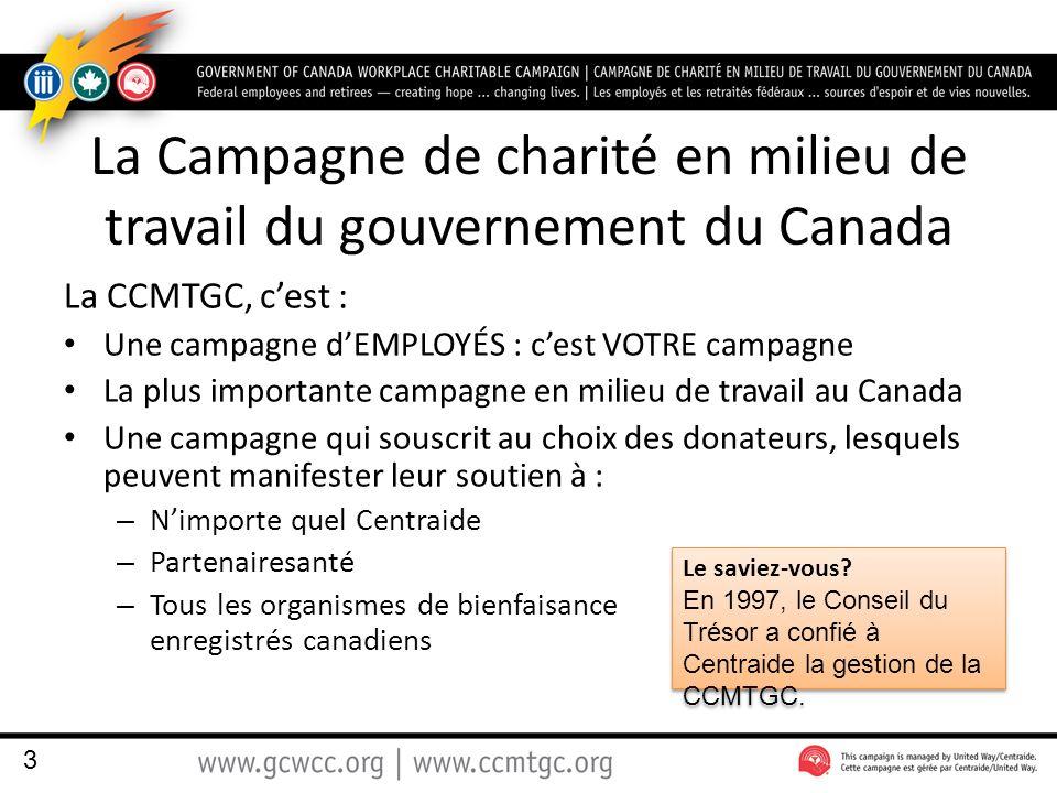 La Campagne de charité en milieu de travail du gouvernement du Canada La CCMTGC, cest : Une campagne dEMPLOYÉS : cest VOTRE campagne La plus importante campagne en milieu de travail au Canada Une campagne qui souscrit au choix des donateurs, lesquels peuvent manifester leur soutien à : – Nimporte quel Centraide – Partenairesanté – Tous les organismes de bienfaisance enregistrés canadiens 3 Le saviez-vous.