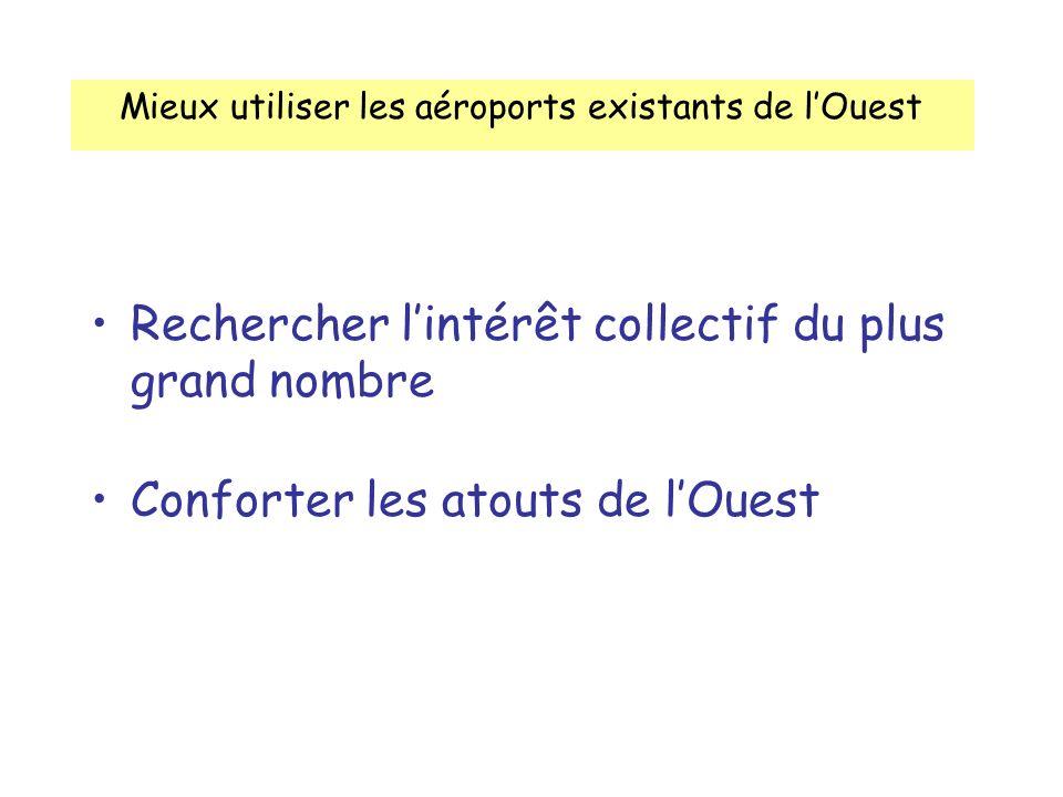 Mieux utiliser les aéroports existants de lOuest Ne conserver sur Nantes Atlantique que les vols réguliers Transférer les vols non commerciaux sur de petits aéroports Transférer les vols vacances sur Saint-Nazaire