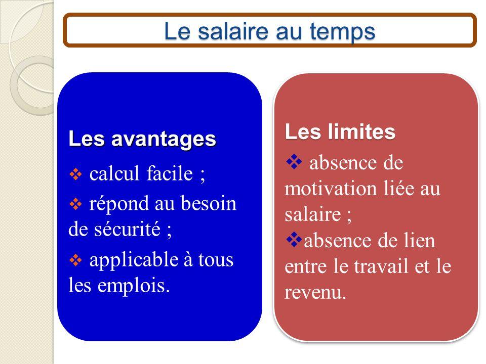 Le salaire au temps Les avantages calcul facile ; répond au besoin de sécurité ; applicable à tous les emplois. Les limites absence de motivation liée