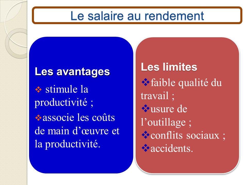 Le salaire au rendement Les avantages stimule la productivité ; associe les coûts de main dœuvre et la productivité. Les limites faible qualité du tra