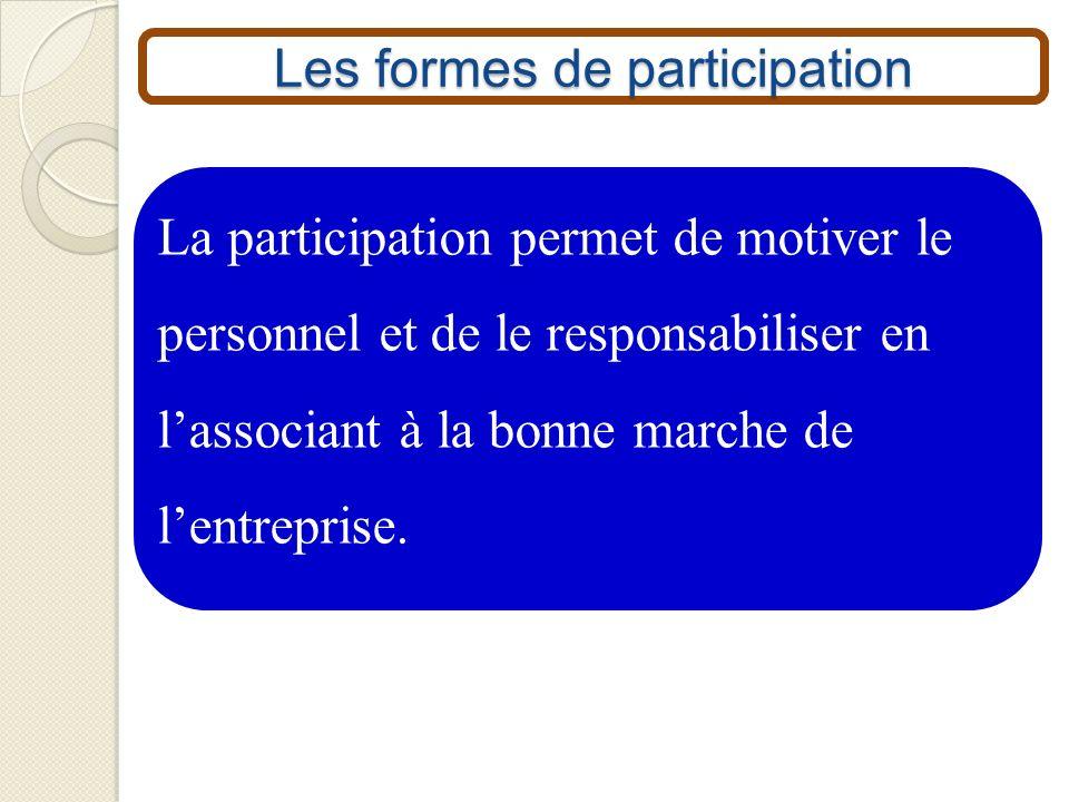Les formes de participation La participation permet de motiver le personnel et de le responsabiliser en lassociant à la bonne marche de lentreprise.