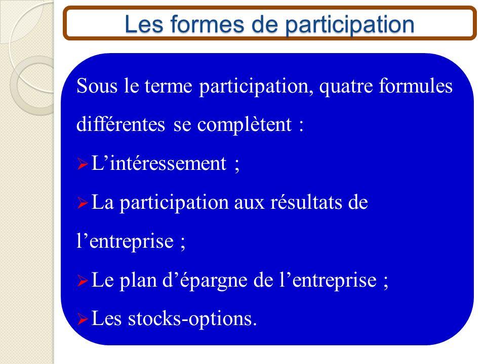 Les formes de participation Sous le terme participation, quatre formules différentes se complètent : Lintéressement ; La participation aux résultats d