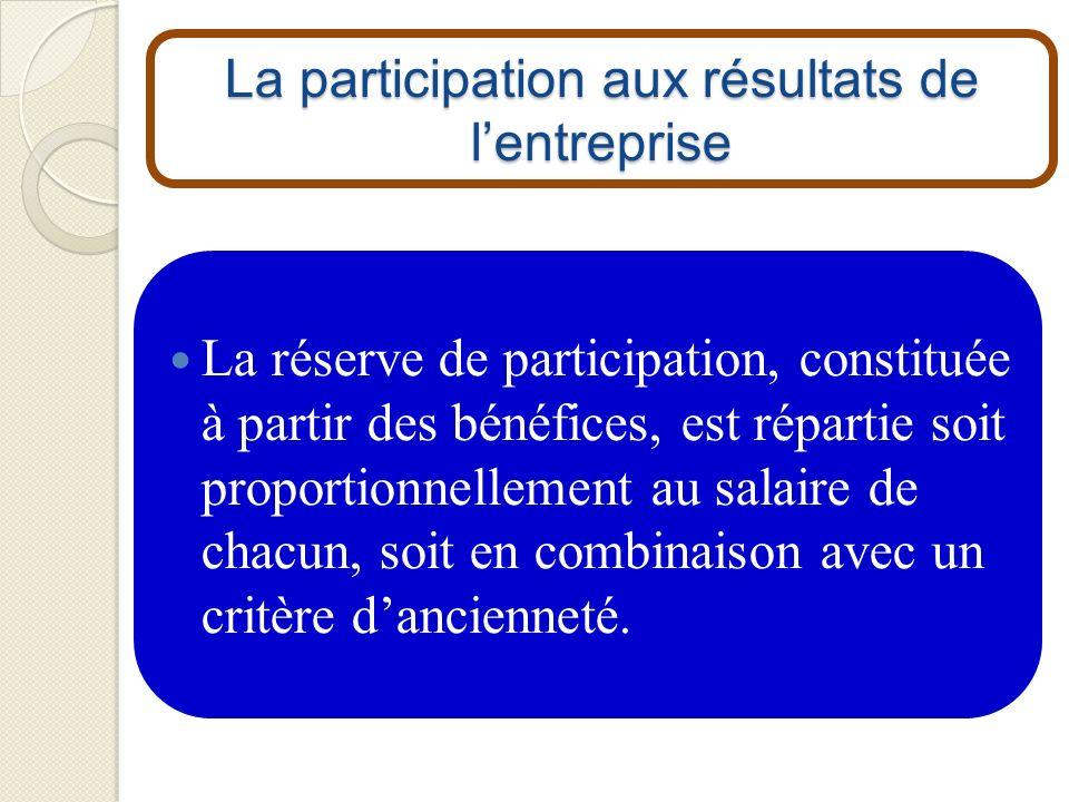 La participation aux résultats de lentreprise La réserve de participation, constituée à partir des bénéfices, est répartie soit proportionnellement au