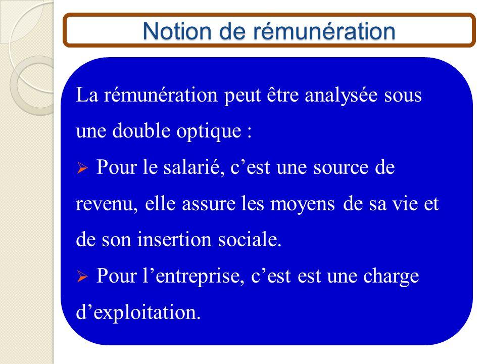 Notion de rémunération La rémunération peut être analysée sous une double optique : Pour le salarié, cest une source de revenu, elle assure les moyens