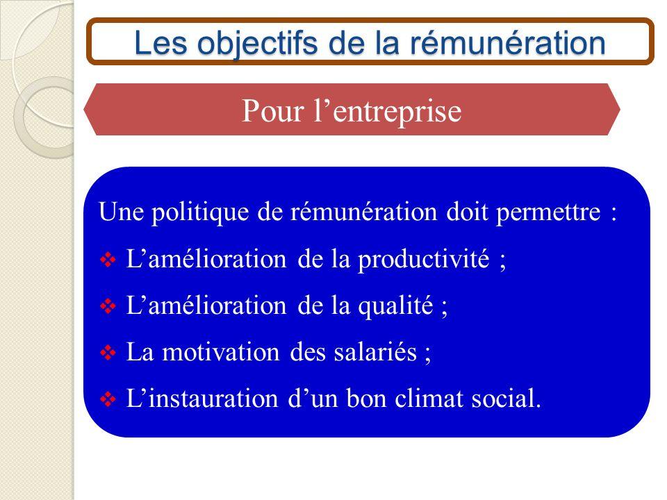 Les objectifs de la rémunération Une politique de rémunération doit permettre : Lamélioration de la productivité ; Lamélioration de la qualité ; La mo