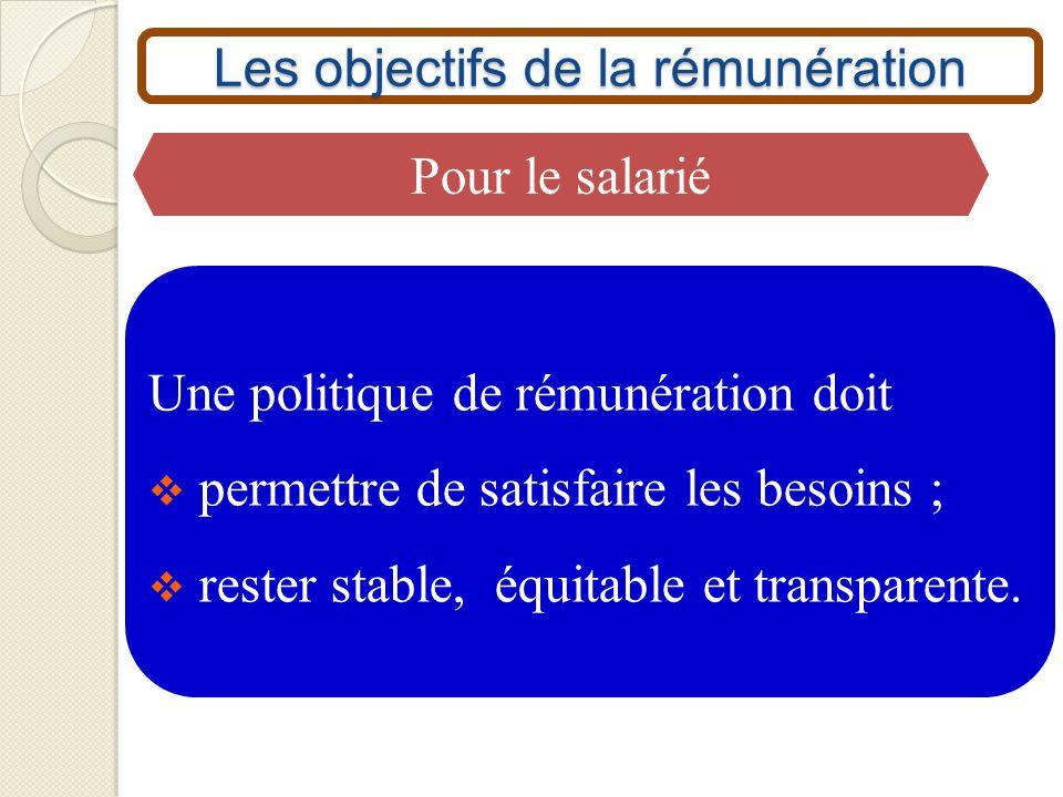 Les objectifs de la rémunération Une politique de rémunération doit permettre de satisfaire les besoins ; rester stable, équitable et transparente. Po