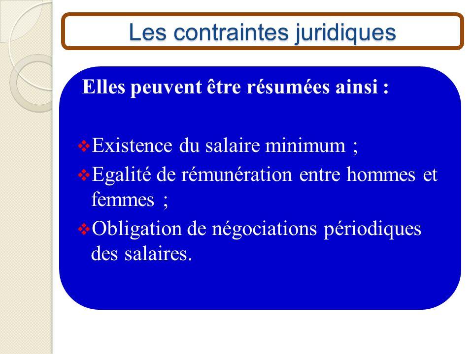 Les contraintes juridiques Elles peuvent être résumées ainsi : Existence du salaire minimum ; Egalité de rémunération entre hommes et femmes ; Obligat