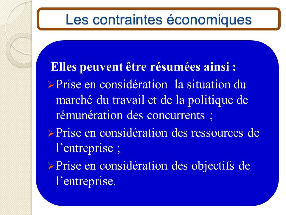 Les contraintes économiques Elles peuvent être résumées ainsi : Prise en considération la situation du marché du travail et de la politique de rémunér