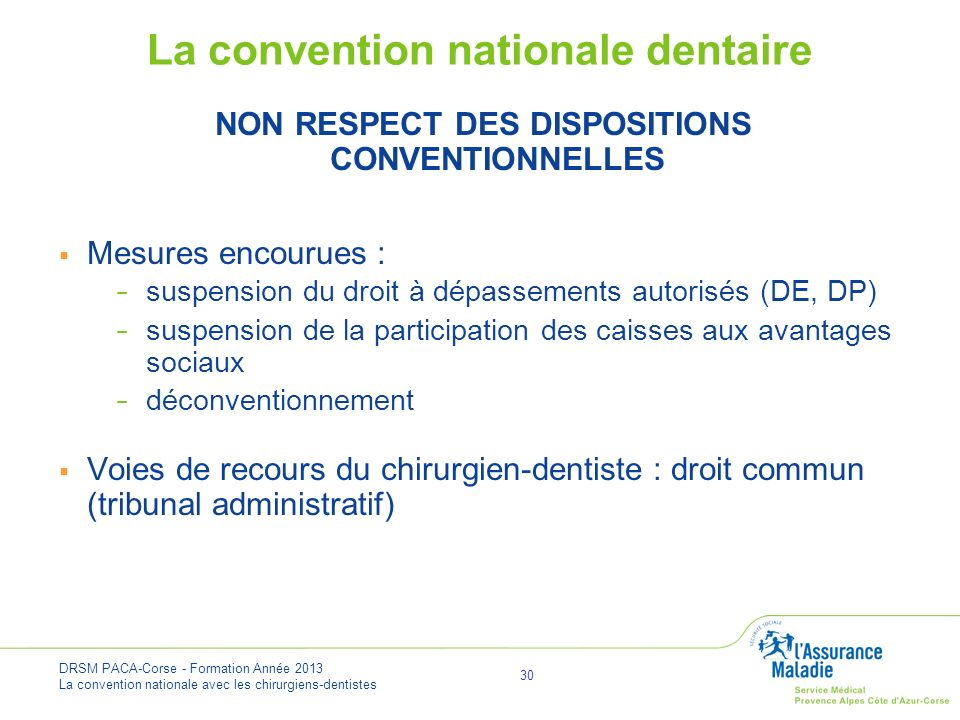 DRSM PACA-Corse - Formation Année 2013 La convention nationale avec les chirurgiens-dentistes 30 NON RESPECT DES DISPOSITIONS CONVENTIONNELLES Mesures