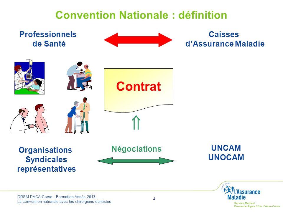DRSM PACA-Corse - Formation Année 2013 La convention nationale avec les chirurgiens-dentistes 25 COMMISSION PARITAIRE NATIONALE COMMISSIONS PARITAIRES DÉPARTEMENTALES La convention nationale dentaire