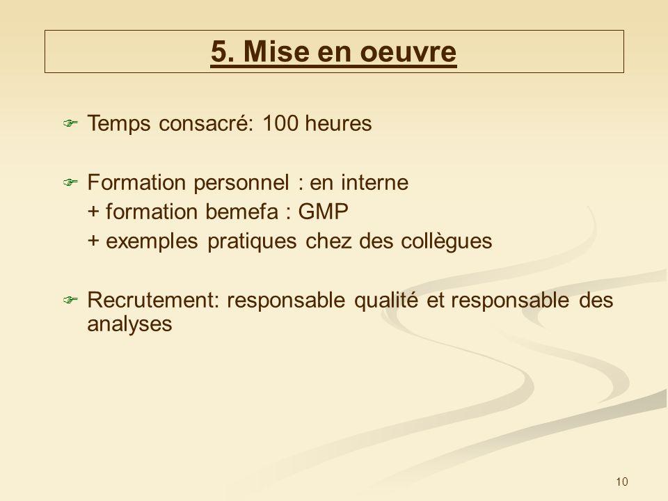 10 Temps consacré: 100 heures Formation personnel : en interne + formation bemefa : GMP + exemples pratiques chez des collègues Recrutement: responsable qualité et responsable des analyses 5.