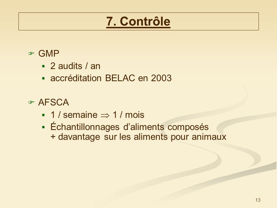 13 GMP 2 audits / an accréditation BELAC en 2003 AFSCA 1 / semaine 1 / mois Échantillonnages daliments composés + davantage sur les aliments pour animaux 7.
