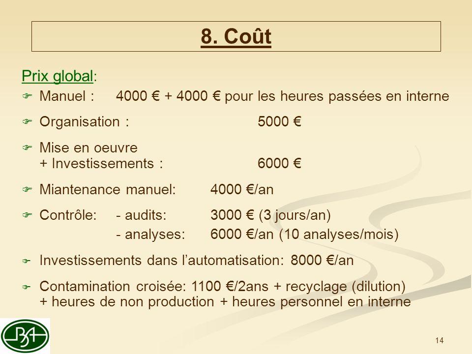 14 Prix global : Manuel :4000 + 4000 pour les heures passées en interne Organisation :5000 Mise en oeuvre + Investissements :6000 Miantenance manuel:4