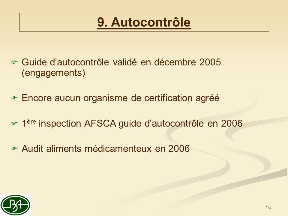 15 Guide dautocontrôle validé en décembre 2005 (engagements) Encore aucun organisme de certification agréé 1 ère inspection AFSCA guide dautocontrôle