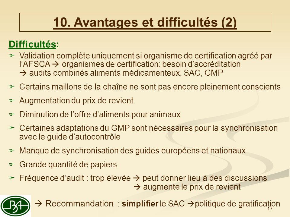 17 Difficultés : Validation complète uniquement si organisme de certification agréé par lAFSCA organismes de certification: besoin daccréditation audi