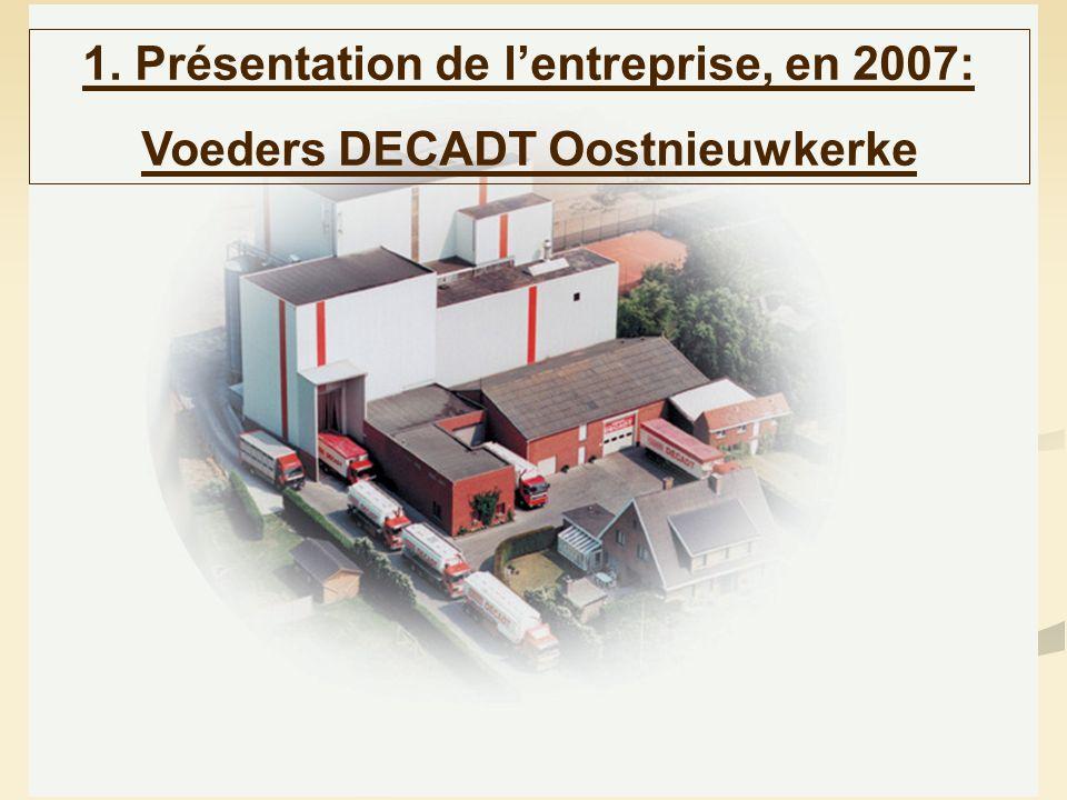 3 1. Présentation de lentreprise, en 2007: Voeders DECADT Oostnieuwkerke