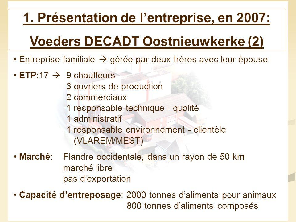 4 1. Présentation de lentreprise, en 2007: Voeders DECADT Oostnieuwkerke (2) Entreprise familiale gérée par deux frères avec leur épouse ETP:17 9 chau