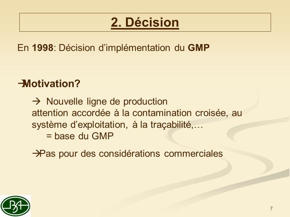 7 2. Décision En 1998: Décision dimplémentation du GMP Motivation? Nouvelle ligne de production attention accordée à la contamination croisée, au syst