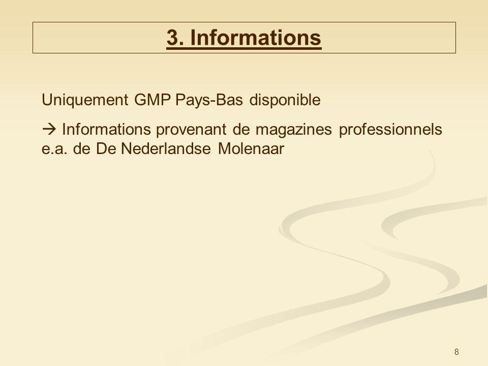 8 3. Informations Uniquement GMP Pays-Bas disponible Informations provenant de magazines professionnels e.a. de De Nederlandse Molenaar