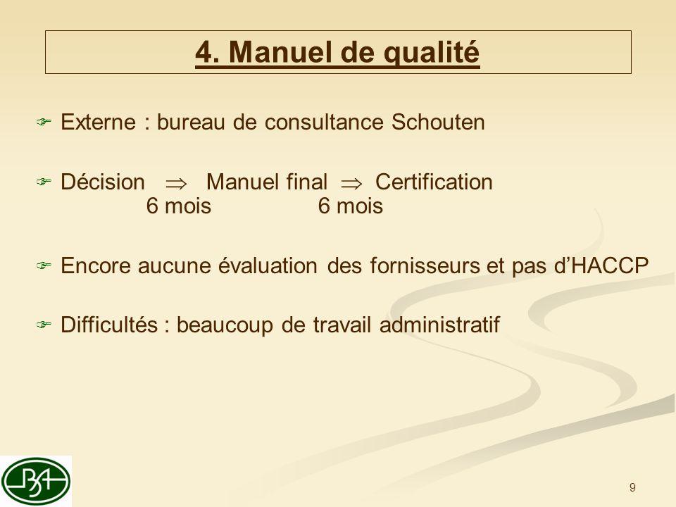 9 Externe : bureau de consultance Schouten Décision Manuel final Certification 6 mois 6 mois Encore aucune évaluation des fornisseurs et pas dHACCP Di