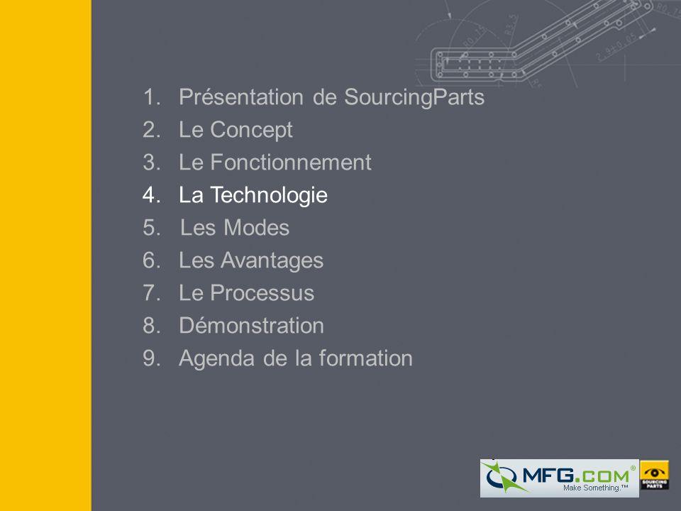 COPYRIGHT SOURCINGPARTS I 2005 14 14 1.Présentation de SourcingParts 2.Le Concept 3.Le Fonctionnement 4. La Technologie 5. Les Modes 6.Les Avantages 7
