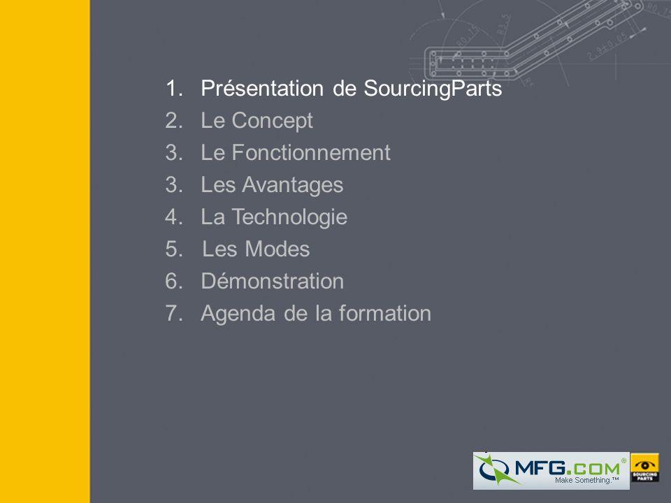 COPYRIGHT SOURCINGPARTS I 2005 2 2 1.Présentation de SourcingParts 2.Le Concept 3.Le Fonctionnement 3.Les Avantages 4. La Technologie 5. Les Modes 6.D