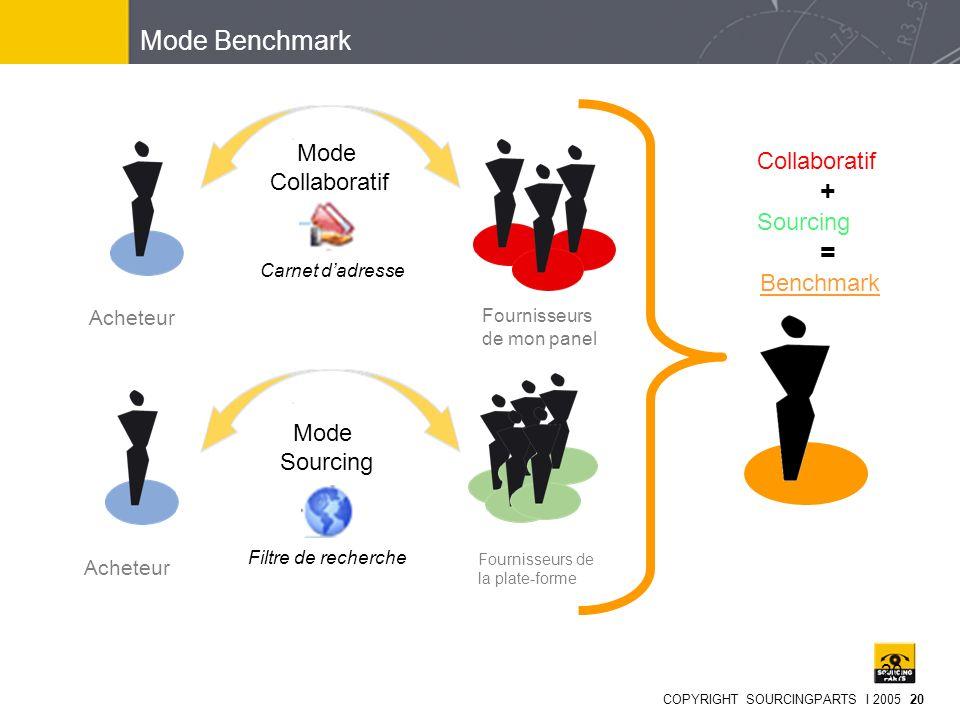 COPYRIGHT SOURCINGPARTS I 2005 20 20 Mode Benchmark Fournisseurs de mon panel Acheteur Carnet dadresse Acheteur Filtre de recherche Fournisseurs de la