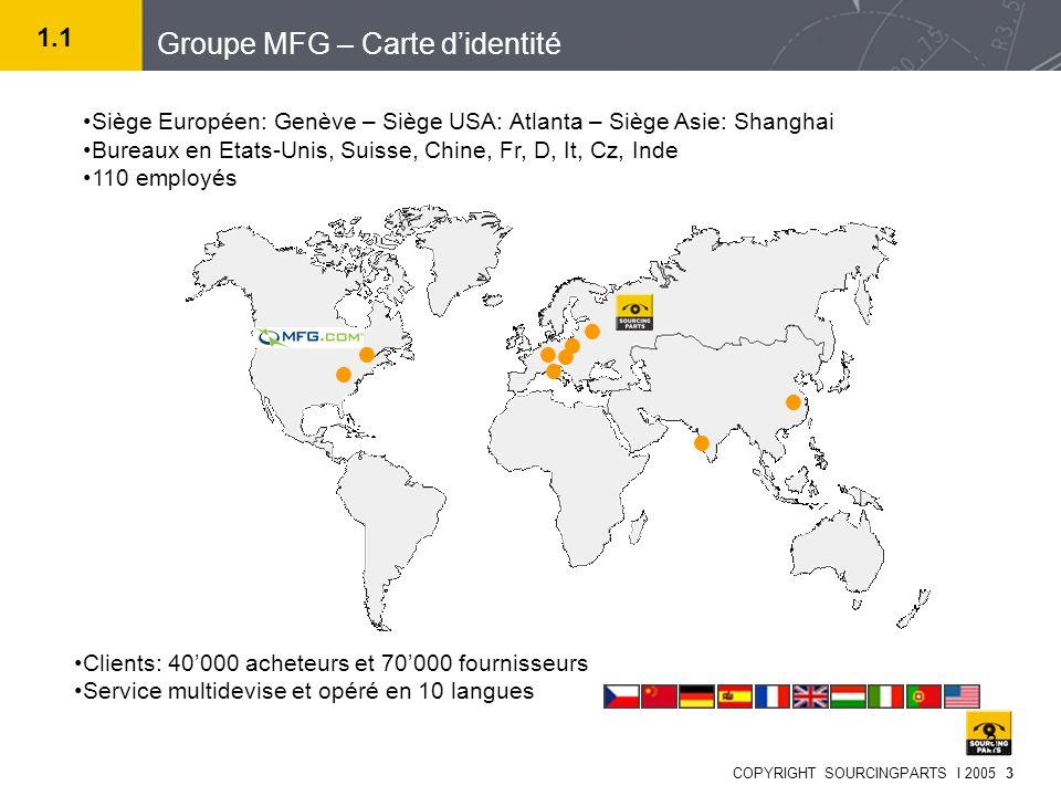 COPYRIGHT SOURCINGPARTS I 2005 3 3 Groupe MFG – Carte didentité Siège Européen: Genève – Siège USA: Atlanta – Siège Asie: Shanghai Bureaux en Etats-Un