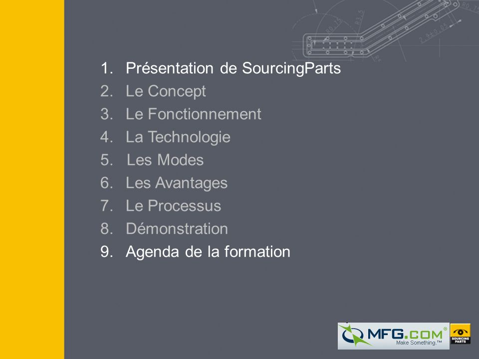 COPYRIGHT SOURCINGPARTS I 2005 30 30 1.Présentation de SourcingParts 2.Le Concept 3.Le Fonctionnement 4. La Technologie 5. Les Modes 6.Les Avantages 7