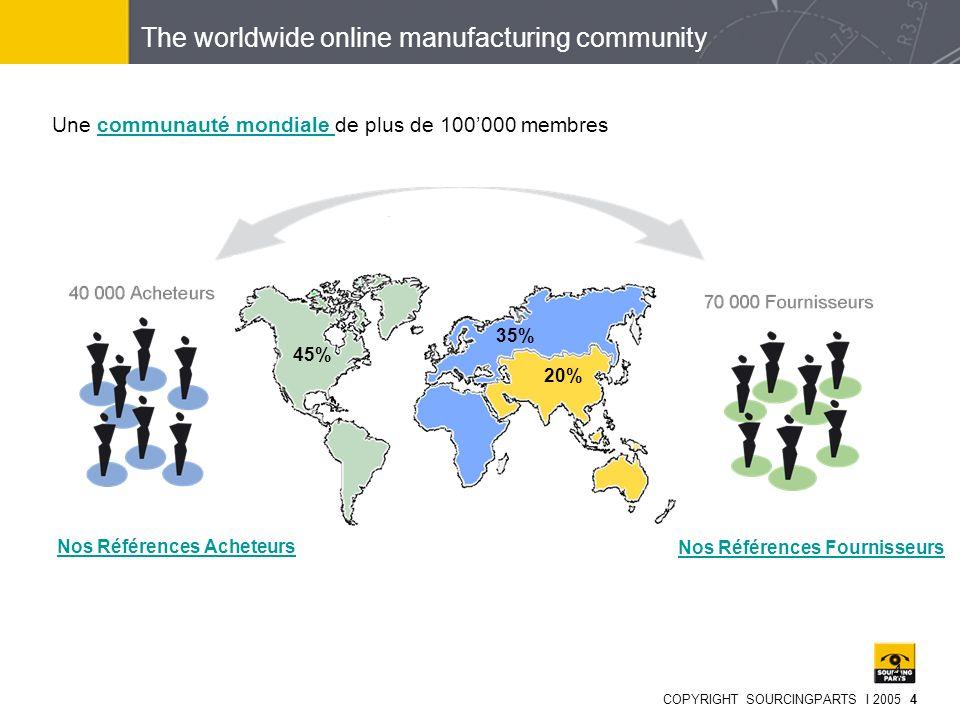 COPYRIGHT SOURCINGPARTS I 2005 4 4 The worldwide online manufacturing community 35% 45% 20% Nos Références Acheteurs Nos Références Fournisseurs Une c
