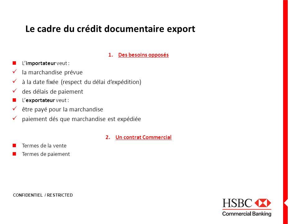 CONFIDENTIEL / RESTRICTED Le cadre du crédit documentaire export 1.Des besoins opposés Limportateur veut : la marchandise prévue à la date fixée (resp
