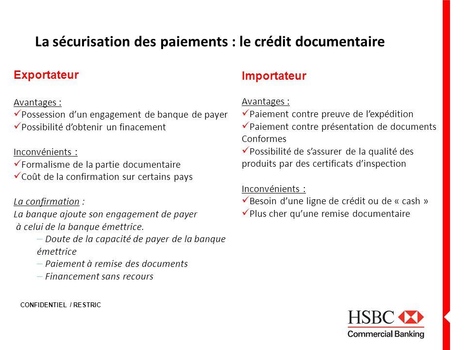 CONFIDENTIEL / RESTRICTED Exportateur Avantages : Possession dun engagement de banque de payer Possibilité dobtenir un finacement Inconvénients : Form