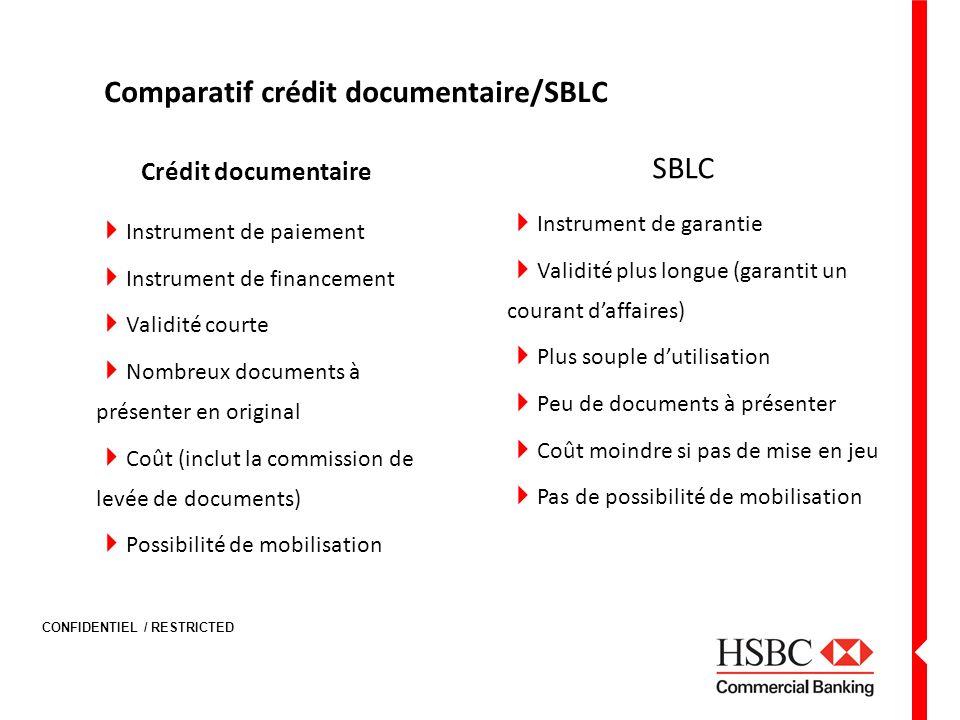 CONFIDENTIEL / RESTRICTED Crédit documentaire SBLC Instrument de paiement Instrument de financement Validité courte Nombreux documents à présenter en