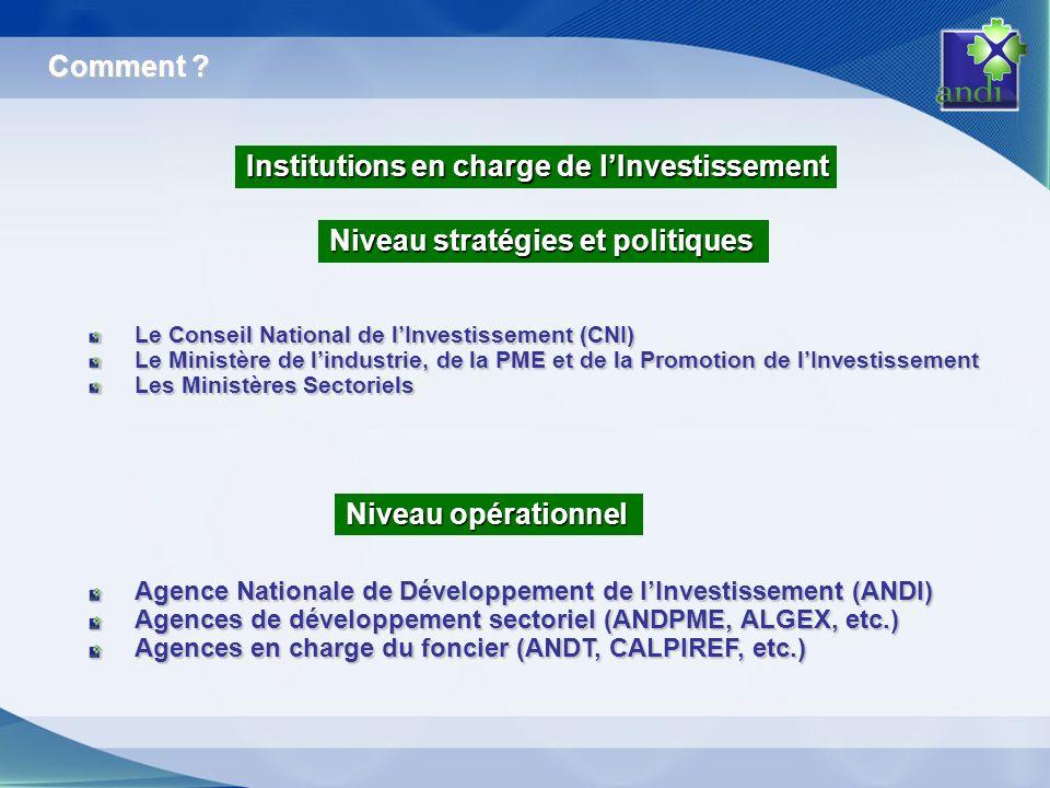 Comment ? Le Conseil National de lInvestissement (CNI) Le Conseil National de lInvestissement (CNI) Le Ministère de lindustrie, de la PME et de la Pro