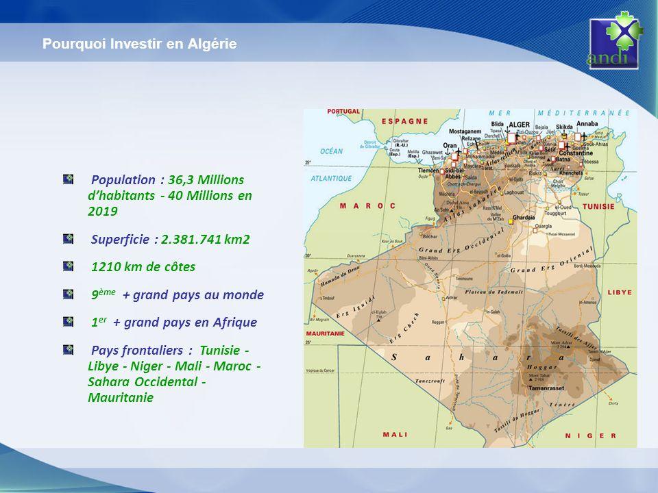 Population : 36,3 Millions dhabitants - 40 Millions en 2019 Superficie : 2.381.741 km2 1210 km de côtes 9 ème + grand pays au monde 1 er + grand pays