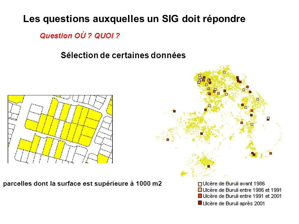 Question OÙ ? QUOI ? Les questions auxquelles un SIG doit répondre parcelles dont la surface est supérieure à 1000 m2 Sélection de certaines données