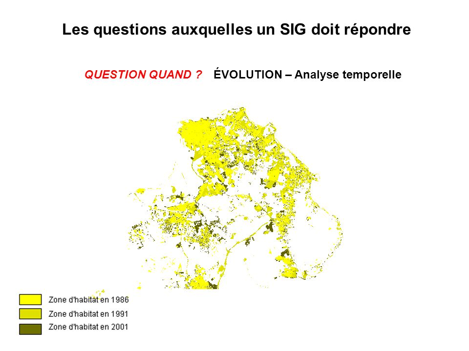 ÉVOLUTION – Analyse temporelleQUESTION QUAND ?