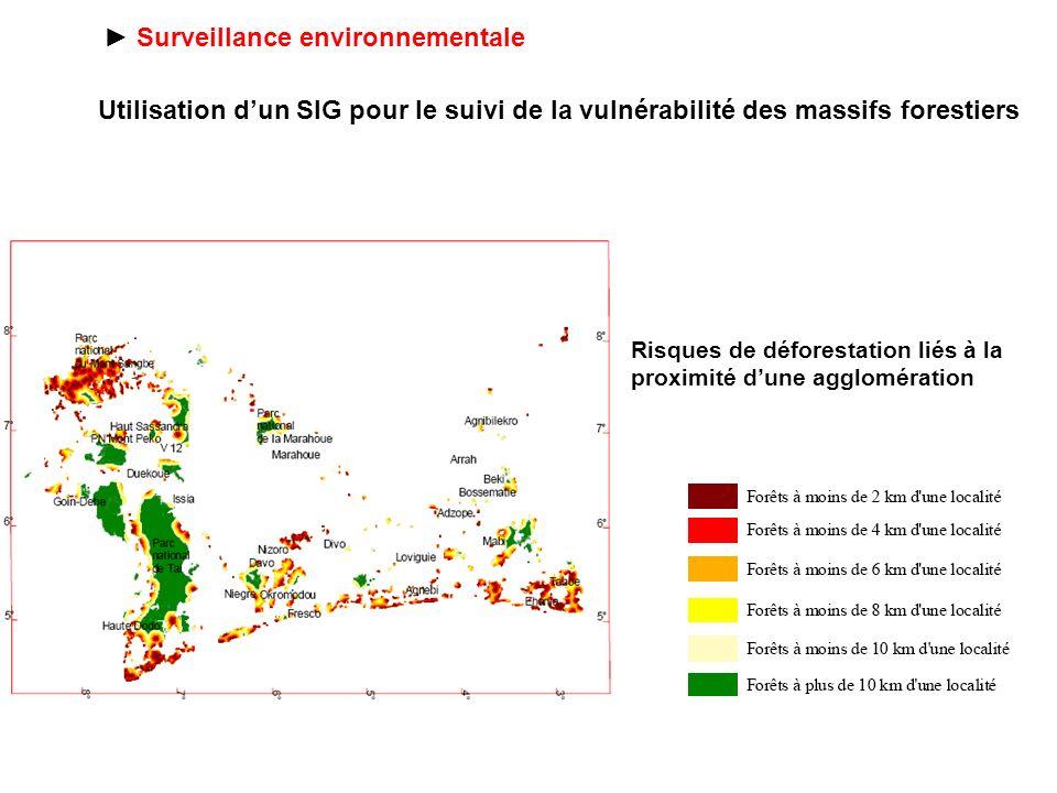 Risque de déforestation en 1986 Évolution entre 1986 et 2001
