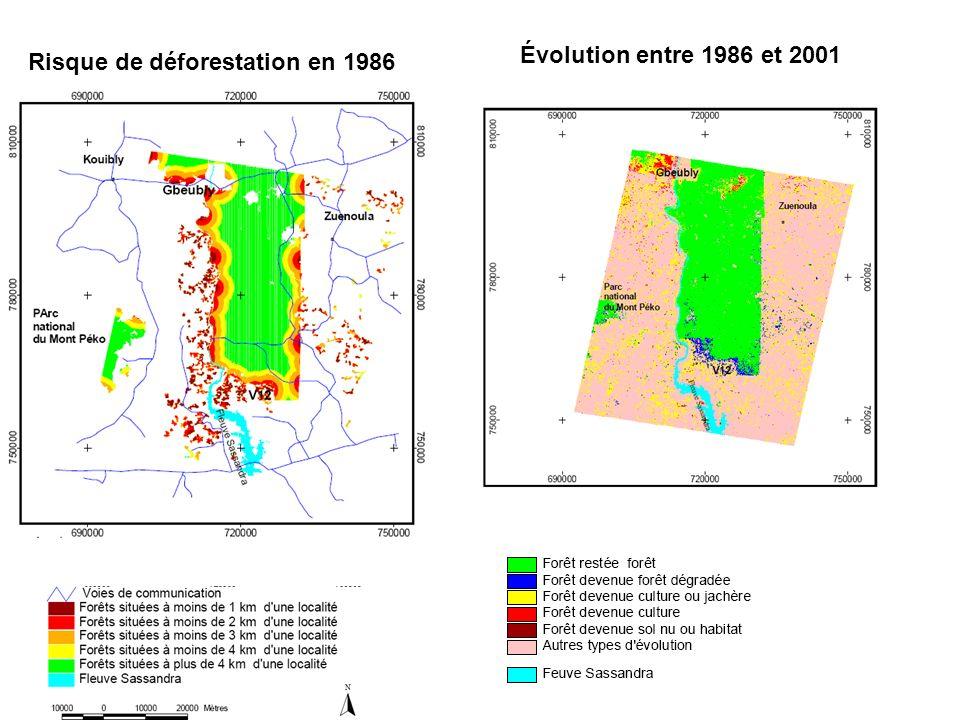 Surveillance environnementale : feux de végétation