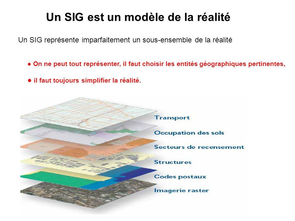 Un SIG est un modèle de la réalité On ne peut tout représenter, il faut choisir les entités géographiques pertinentes, il faut toujours simplifier la
