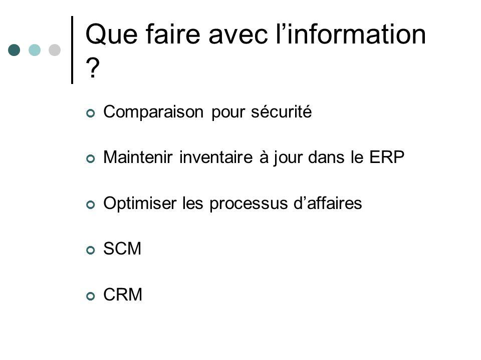 Que faire avec linformation ? Comparaison pour sécurité Maintenir inventaire à jour dans le ERP Optimiser les processus daffaires SCM CRM