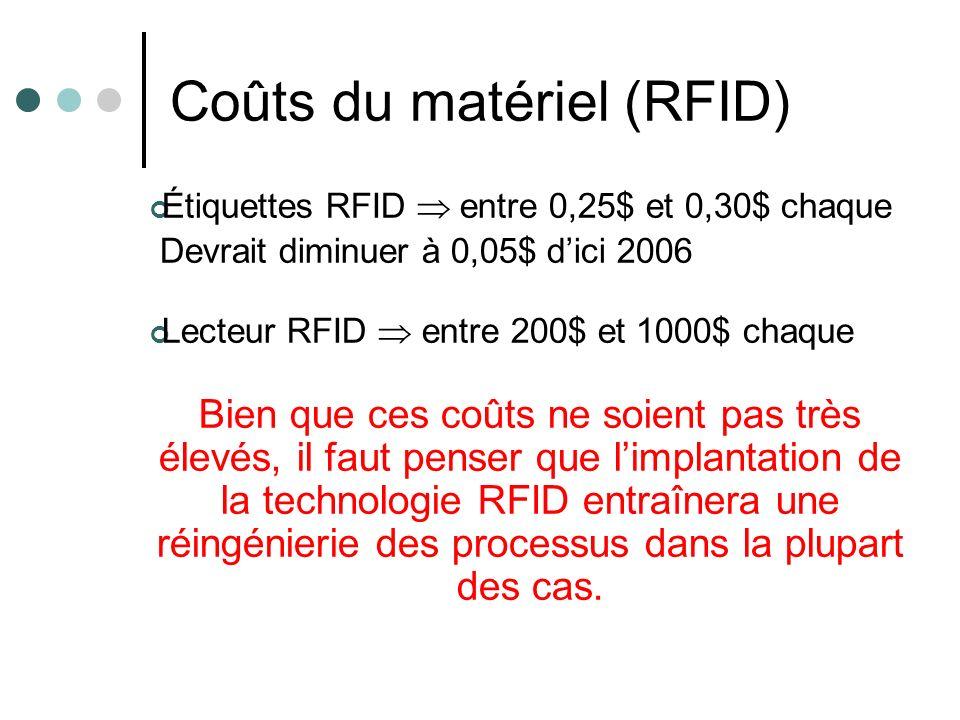 Coûts du matériel (RFID) Étiquettes RFID entre 0,25$ et 0,30$ chaque Devrait diminuer à 0,05$ dici 2006 Lecteur RFID entre 200$ et 1000$ chaque Bien q