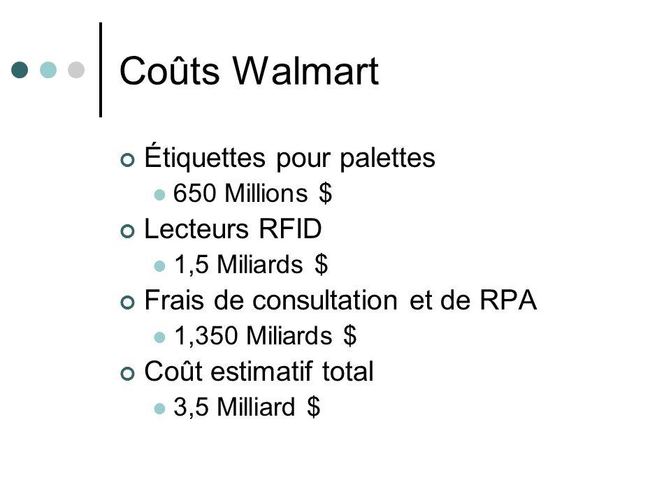 Coûts Walmart Étiquettes pour palettes 650 Millions $ Lecteurs RFID 1,5 Miliards $ Frais de consultation et de RPA 1,350 Miliards $ Coût estimatif tot