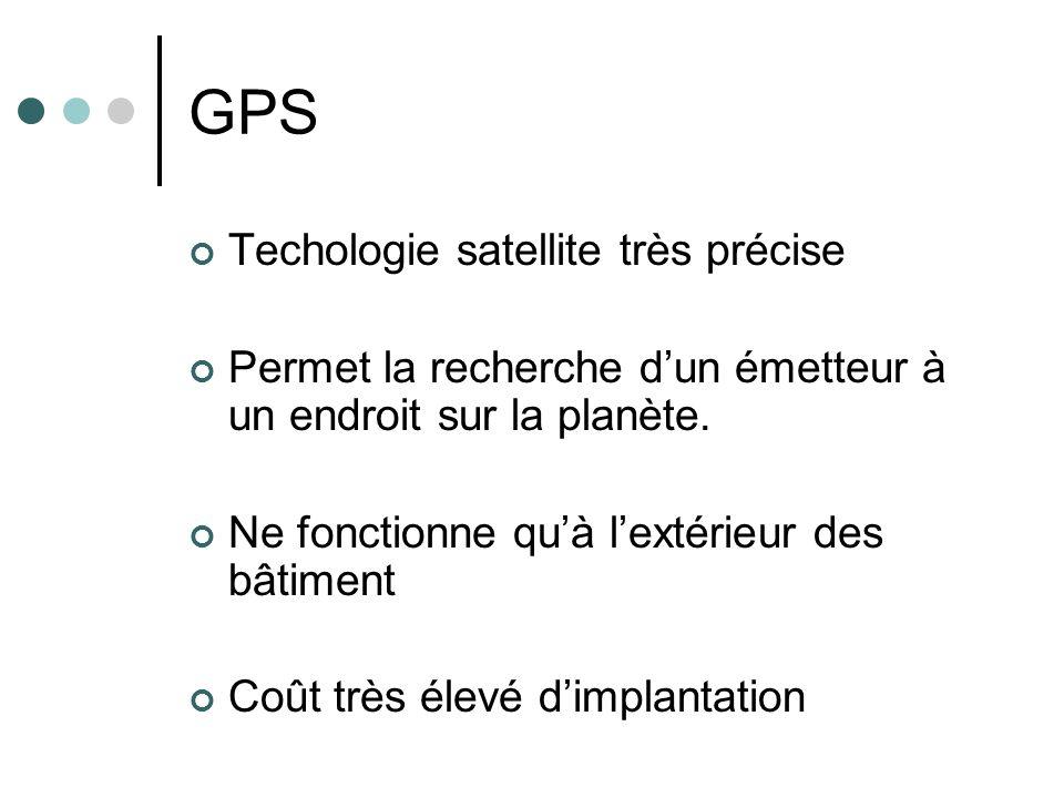 GPS Techologie satellite très précise Permet la recherche dun émetteur à un endroit sur la planète.